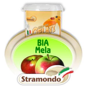 bio-mela